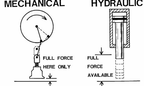 mekanik-hidrolik-pres-