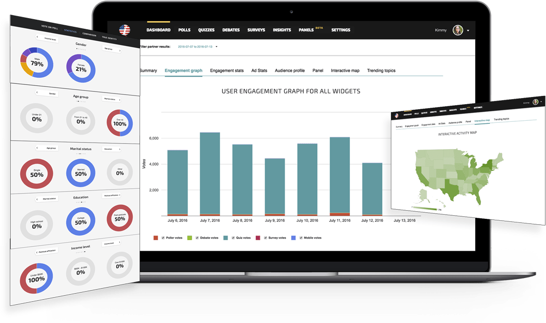iShareFreely Analytics & Insights