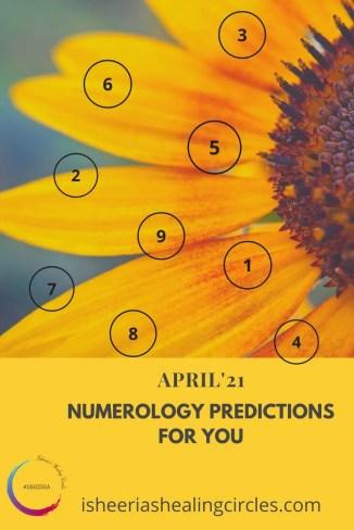 isheeria numerology predictions april'21