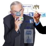 Social Media: Gehen wir drei großen Mythen auf den Leim?