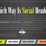 Alles so Social hier: Marketing, Business, Enterprise und ….