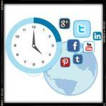 Wie Unternehmen weltweit Facebook, Twitter & Co nutzen
