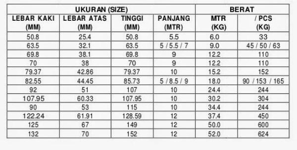 Menentukan Ukuran Pipa Besi - 1.bp.blogspot.com