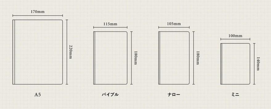 プロッター:サイズ表