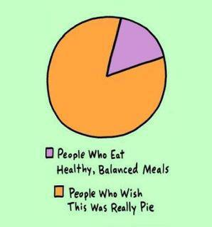 meal-pie