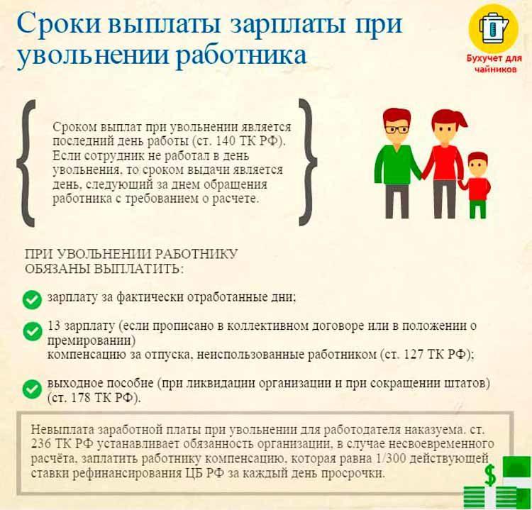 Принципы гражданства рф