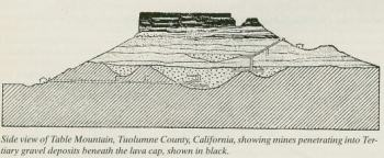 Tuolumne Country