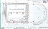 kaaba-inside-structure
