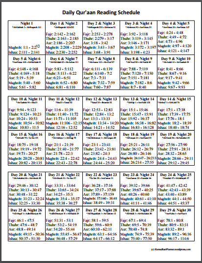 A Ramadan Quran Reading Chart to Complete Quran in 30 Days