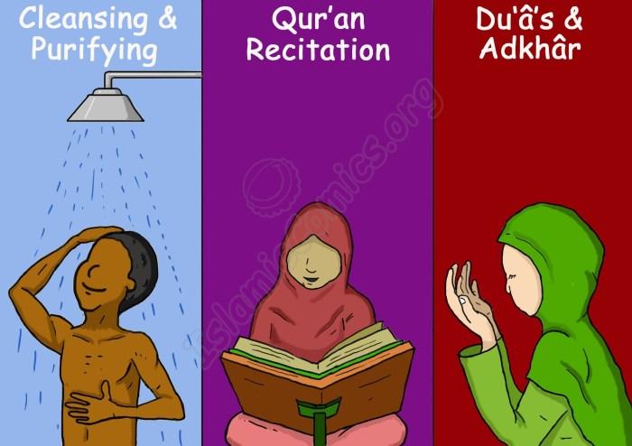 The Islamic Hijri Calendar - Friday (Jumu'ah) activities