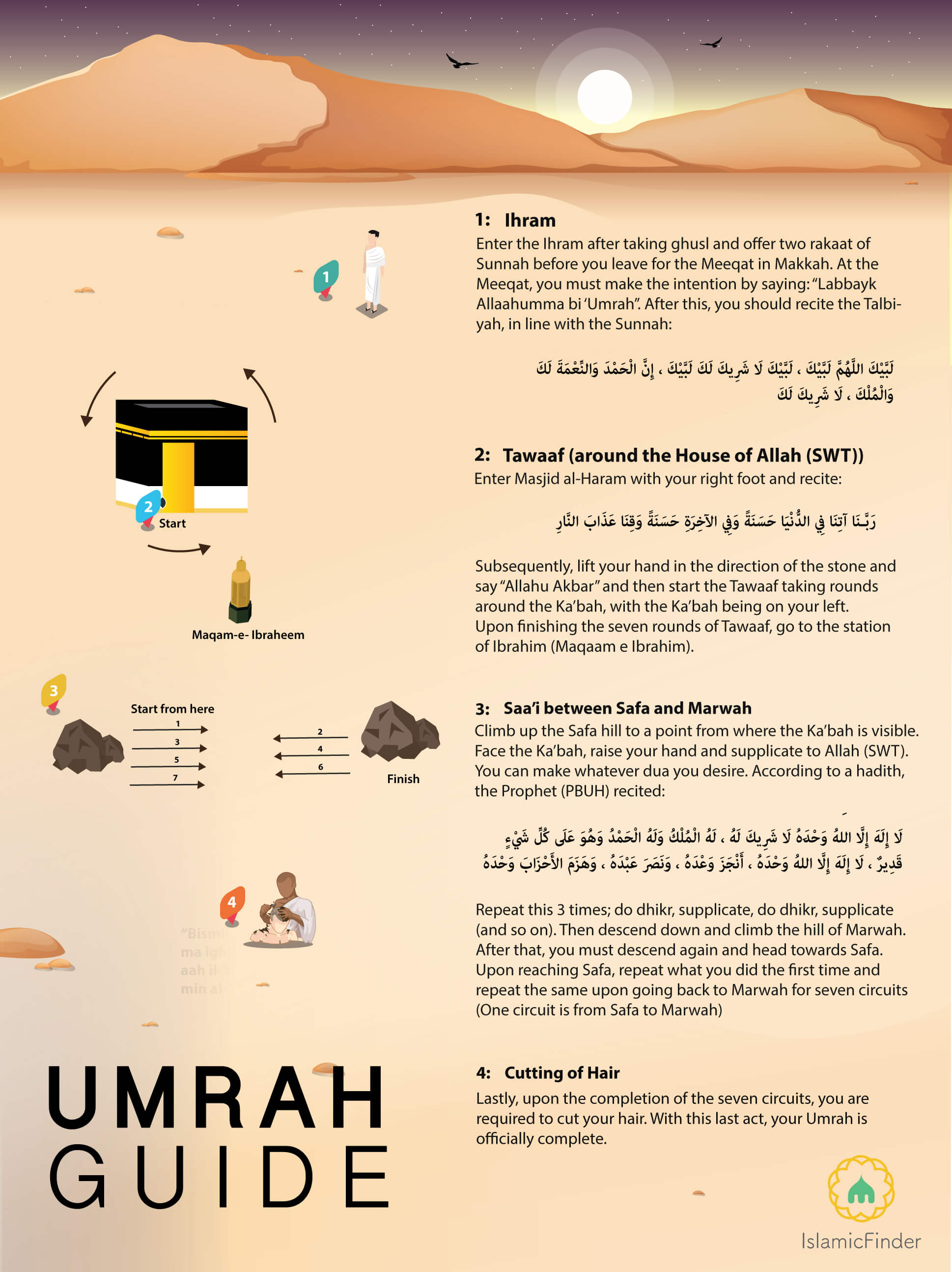 Umrah Guide How To Perform This Muslim Pilgrimage