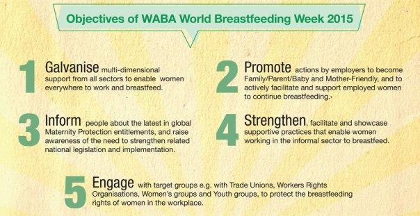 world breastfeeding week 2015
