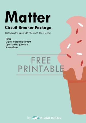 Circuit Breaker Package (Free Printable)
