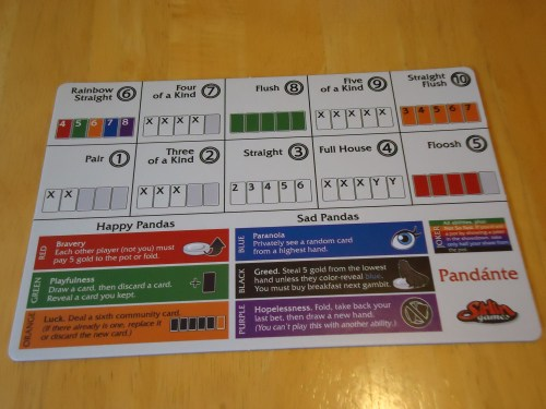Pandante player board