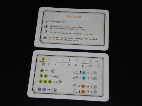 CV Pocket - Player Aids
