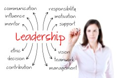 Leadership - Arrows - Lady
