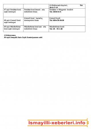 İsmayıllı  Seçki Dairəsi üzrə seçki məntəqələrinin dislokasiyası