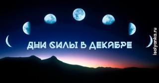 Лунный календарь: дни силы в декабре 2017