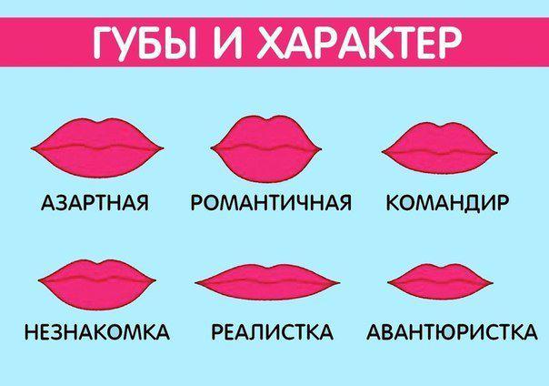 image1-24   Как оказалось, форма Ваших губ может очень многое о вас рассказать!