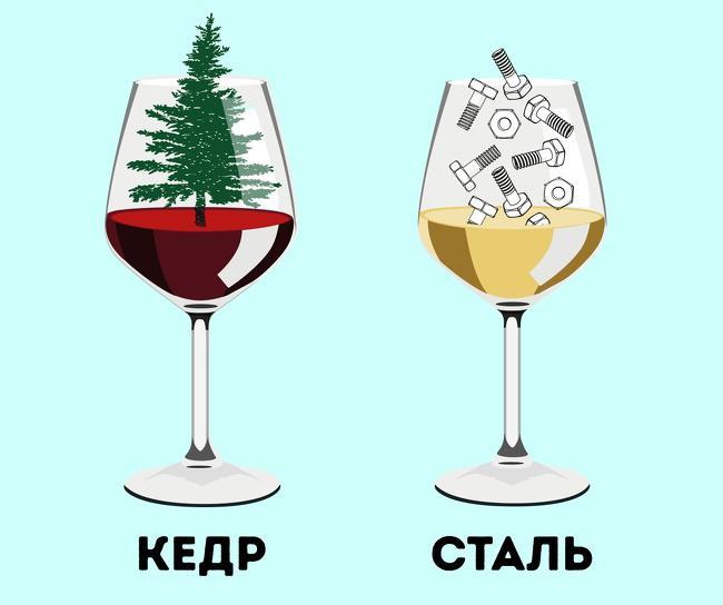 image1-214 | 10 способов отличить поддельное вино