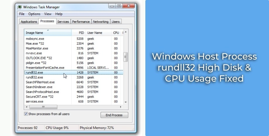 Windows Host Process rundll32 High Disk Usage Issue