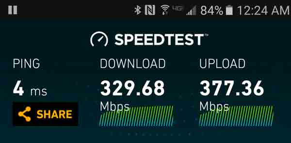 Smartphone Wireless AC Speedtest