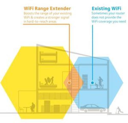 Wi-Fi Extender Installation