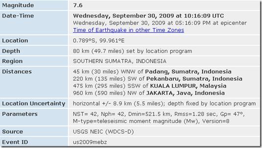 Data Gempa Bumi 7,6 SR Sumatra Barat, 30 September 2009