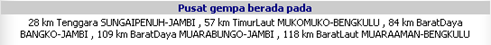 Informasi Gempa Bumi Jambi 1 Oktober 2009 BMKG