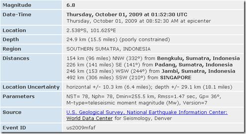 Informasi Gempa Bumi Jambi 1 Oktober 2009 USGS