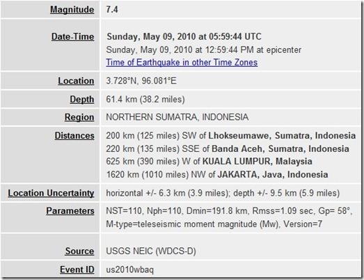 Info gempa 7.2SR Meulaboh