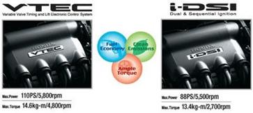 Teknologi mesin mobil VTEC dan iDSI