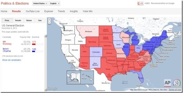Hasil Pemilu USA 2012