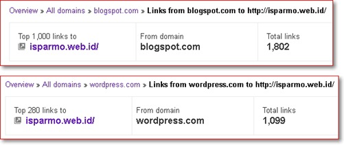 Backlink-blogspot-wordpress