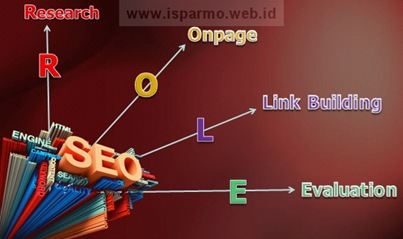 SEO Research Onpage Link building Evaluation