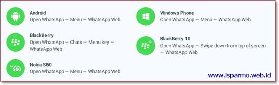 Cara menggunakan WhatsApp Web di komputer - menu