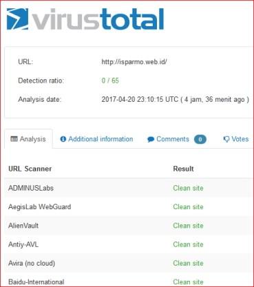 website bebas virus setelah scan online