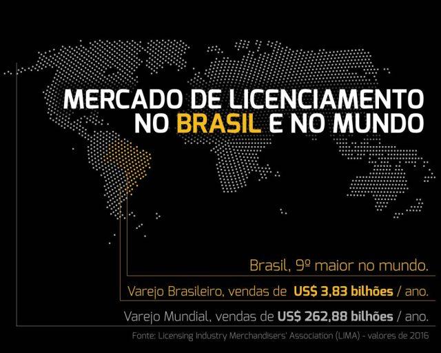 Mapa mercado de licenciamento no Brasil e no Mundo