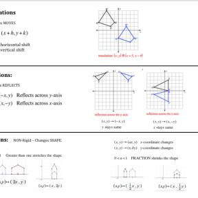 Dilation Worksheet Kuta: Images of Math Dilation Worksheet   newlookbk com   Images    ,