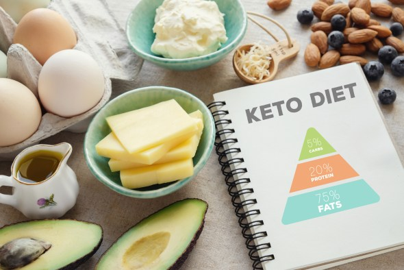 ketogenic diet with nutrition diagram,  low carb,  high fat healthy weight loss meal plan
