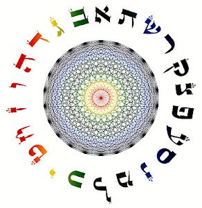 llustration by Yoseph Savan based on The Zohar