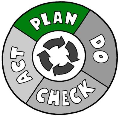 como planificar lo que vas a hacer
