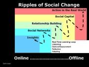 Las plataformas sociales y no redes sociales