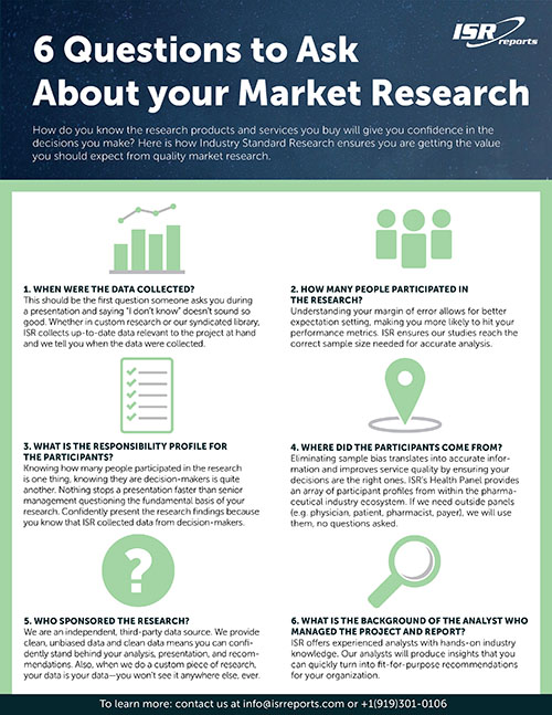 market research recommendations