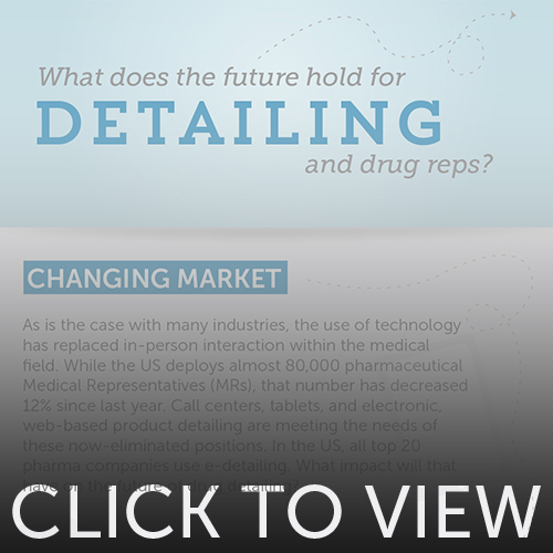 """Preview image for """"What does the future hold for detailing and drug reps?"""" infographic"""