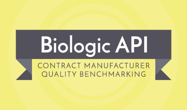 Preview image for Biologic API Contract Manufacturer Quality Benchmarking (2nd edition)