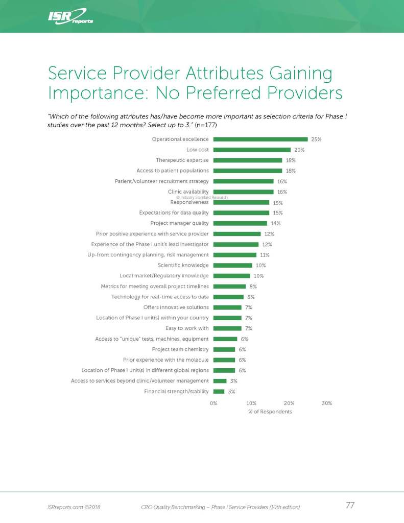CRO Quality Benchmarking – Phase I Service Providers