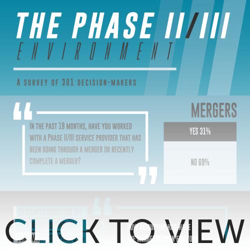 Phase II III Environment