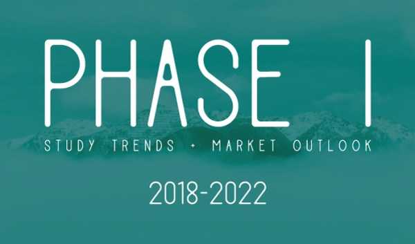 Phase I Study Trends and Market Outlook