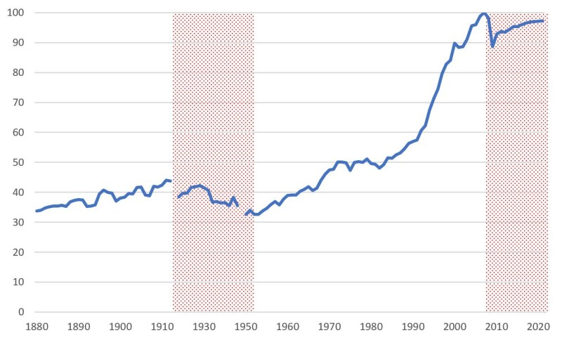 Graph Deglobalization 2.0
